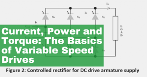 Current, Power and Torque: The Basics of Variable Speed Drives